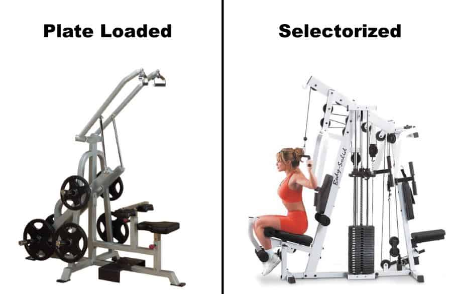 plate loaded vs selectorized weight stack